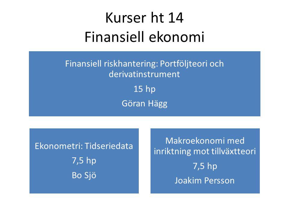 Kurser ht 14 Finansiell ekonomi Finansiell riskhantering: Portföljteori och derivatinstrument 15 hp Göran Hägg Ekonometri: Tidseriedata 7,5 hp Bo Sjö