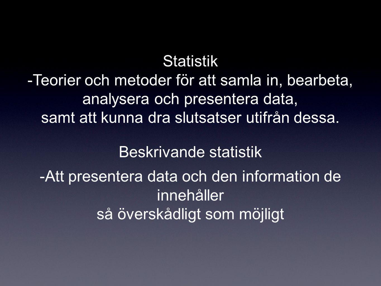 -Att presentera data och den information de innehåller så överskådligt som möjligt Statistik -Teorier och metoder för att samla in, bearbeta, analysera och presentera data, samt att kunna dra slutsatser utifrån dessa.