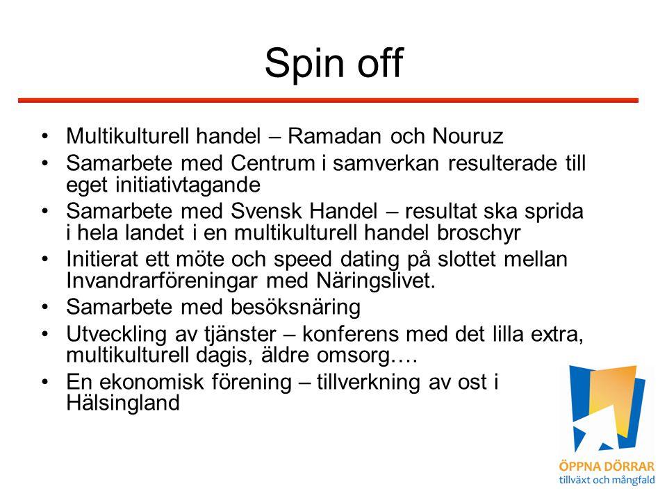 Spin off Multikulturell handel – Ramadan och Nouruz Samarbete med Centrum i samverkan resulterade till eget initiativtagande Samarbete med Svensk Hand