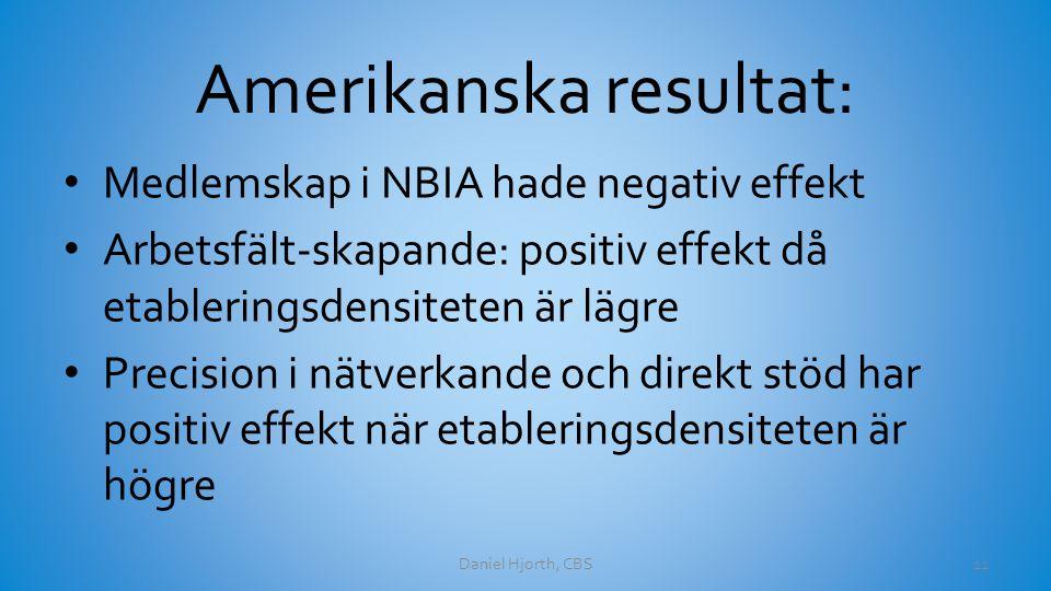 Amerikanska resultat: Medlemskap i NBIA hade negativ effekt Arbetsfält-skapande: positiv effekt då etableringsdensiteten är lägre Precision i nätverkande och direkt stöd har positiv effekt när etableringsdensiteten är högre Daniel Hjorth, CBS11