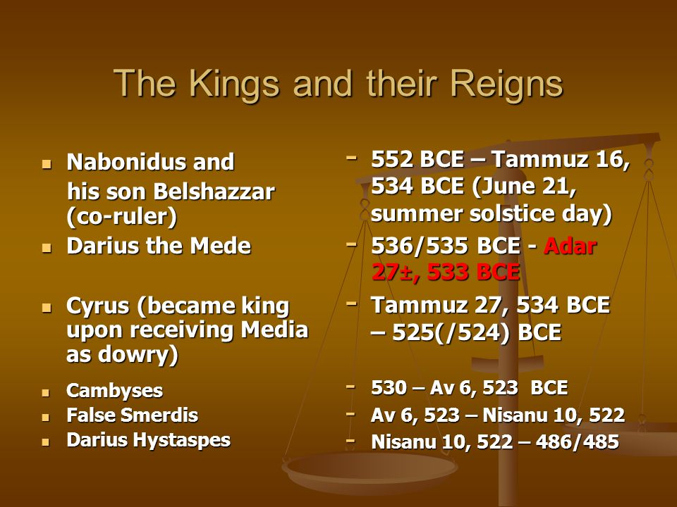 The Kings and their Reigns Nabonidus and Nabonidus and his son Belshazzar (co-ruler) his son Belshazzar (co-ruler) Darius the Mede Darius the Mede Cyr