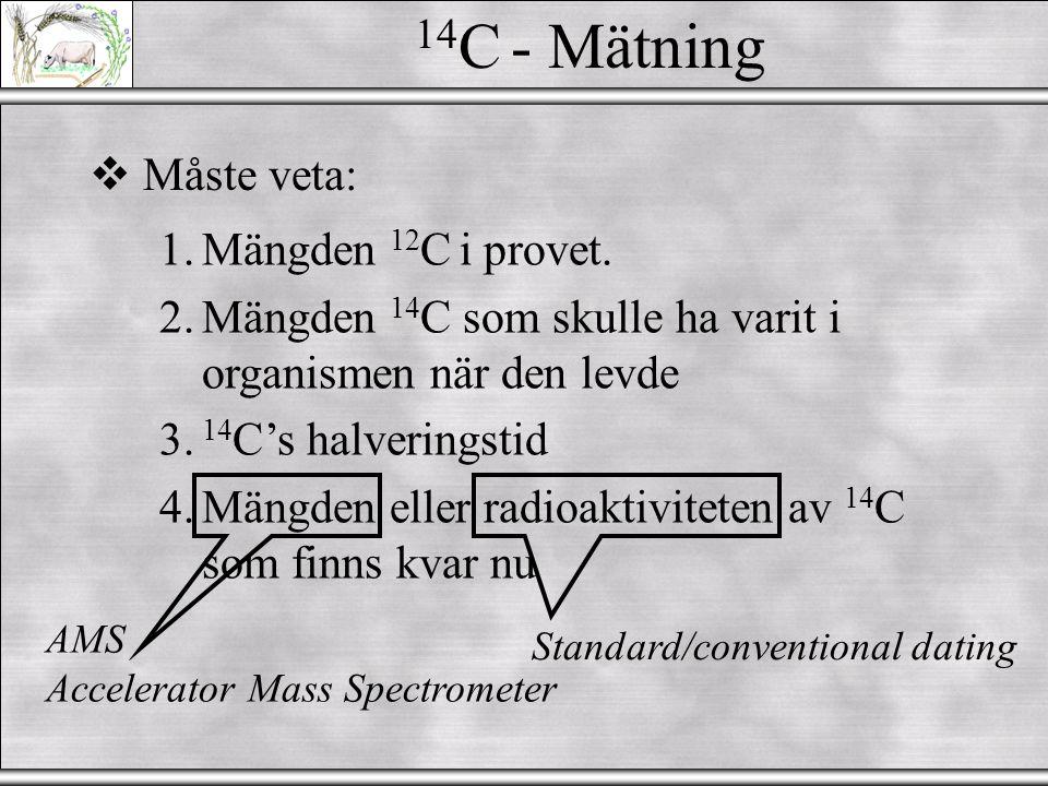 14 C - Sönderfall  Halveringstid - t ½ t ½ = 5730± 40 år (Cambridge halflife) - tiden det tar för halften av originalmängden 14 C atomer att försvinner (och blir N + energi) 50% 25%