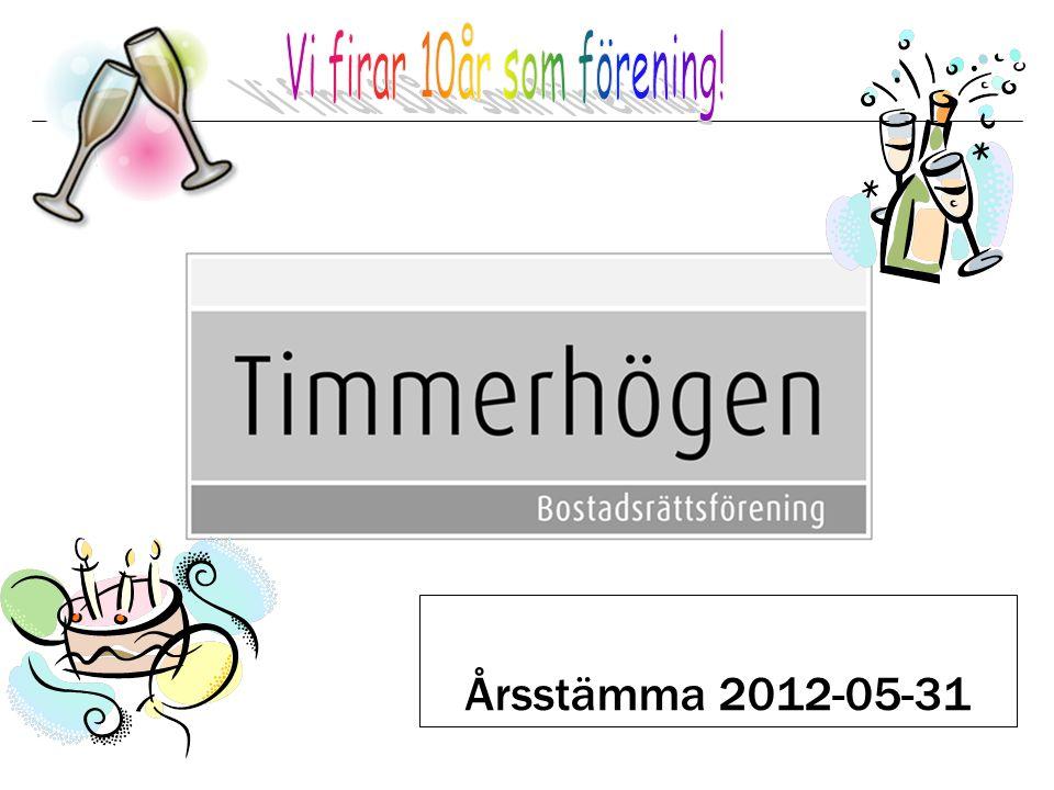 Årsstämma 2012-05-31