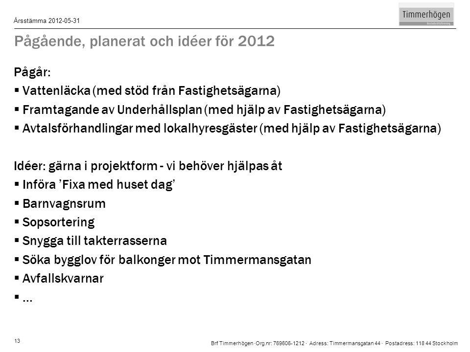 Brf Timmerhögen ∙Org.nr: 769606-1212 ∙ Adress: Timmermansgatan 44 ∙ Postadress: 118 44 Stockholm Årsstämma 2012-05-31 13 Pågående, planerat och idéer