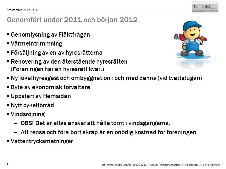 Brf Timmerhögen ∙Org.nr: 769606-1212 ∙ Adress: Timmermansgatan 44 ∙ Postadress: 118 44 Stockholm Årsstämma 2012-05-31 8 Genomfört under 2011 och börja