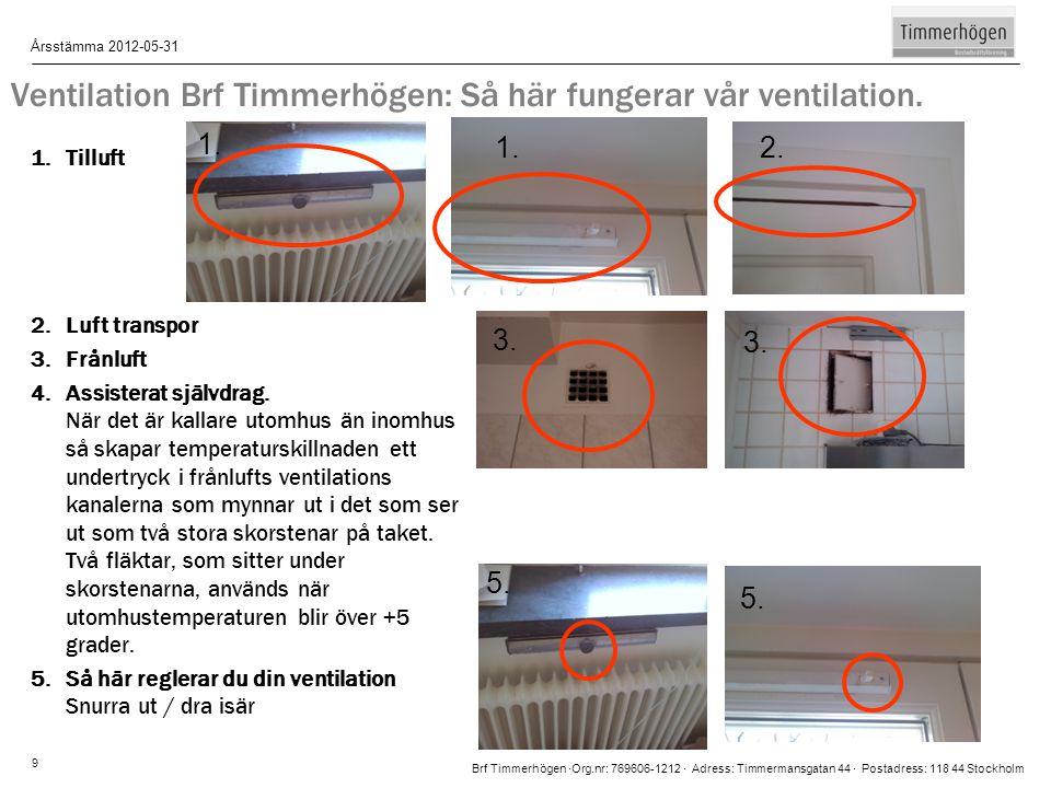 Brf Timmerhögen ∙Org.nr: 769606-1212 ∙ Adress: Timmermansgatan 44 ∙ Postadress: 118 44 Stockholm Årsstämma 2012-05-31 9 Ventilation Brf Timmerhögen: S