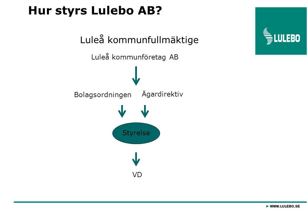 Ägardirektiv 2013 Lulebo AB utgör ett viktigt instrument för den kommunala bostadspolitiken.