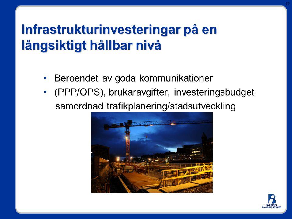 13 Infrastrukturinvesteringar på en långsiktigt hållbar nivå Beroendet av goda kommunikationer (PPP/OPS), brukaravgifter, investeringsbudget samordnad