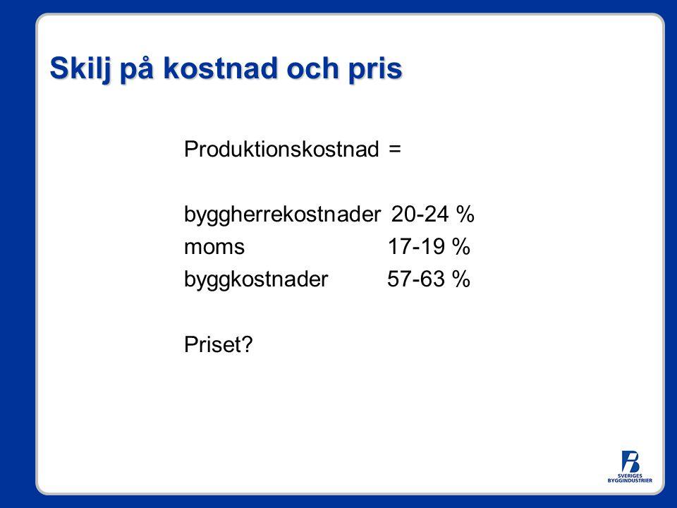 Skilj på kostnad och pris Produktionskostnad = byggherrekostnader 20-24 % moms 17-19 % byggkostnader 57-63 % Priset?