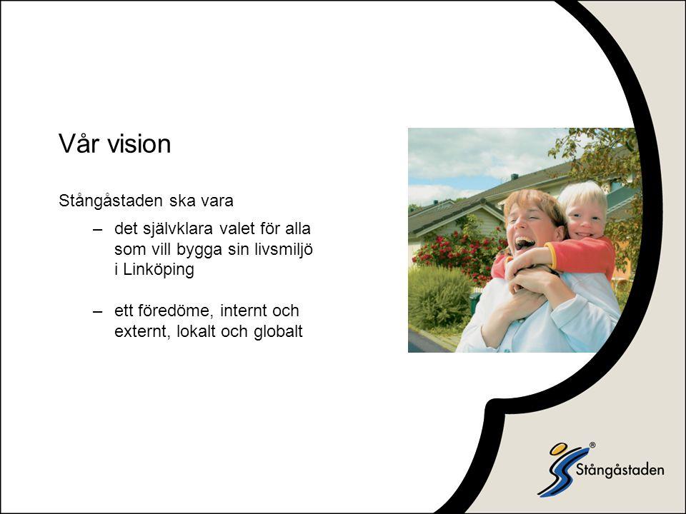 Vår vision Stångåstaden ska vara –det självklara valet för alla som vill bygga sin livsmiljö i Linköping –ett föredöme, internt och externt, lokalt oc