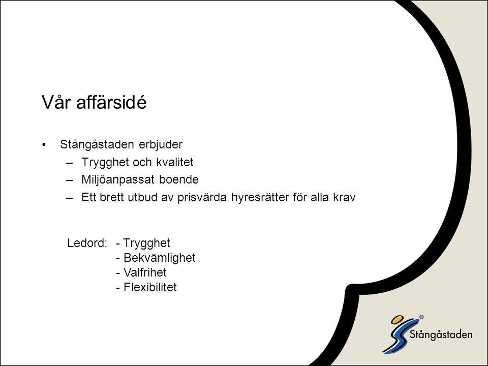 Vår affärsidé Stångåstaden erbjuder –Trygghet och kvalitet –Miljöanpassat boende –Ett brett utbud av prisvärda hyresrätter för alla krav Ledord:- Tryg