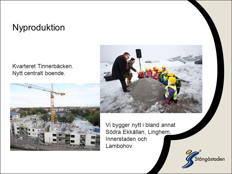 Vi bygger nytt i bland annat Södra Ekkällan, Linghem, Innerstaden och Lambohov Kvarteret Tinnerbäcken. Nytt centralt boende. Nyproduktion