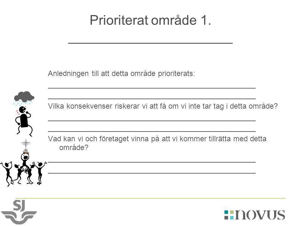Prioriterat område 1. ______________________ Anledningen till att detta område prioriterats: __________________________________________________ Vilka