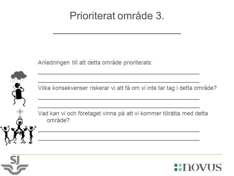 Prioriterat område 3. ______________________ Anledningen till att detta område prioriterats: __________________________________________________ Vilka