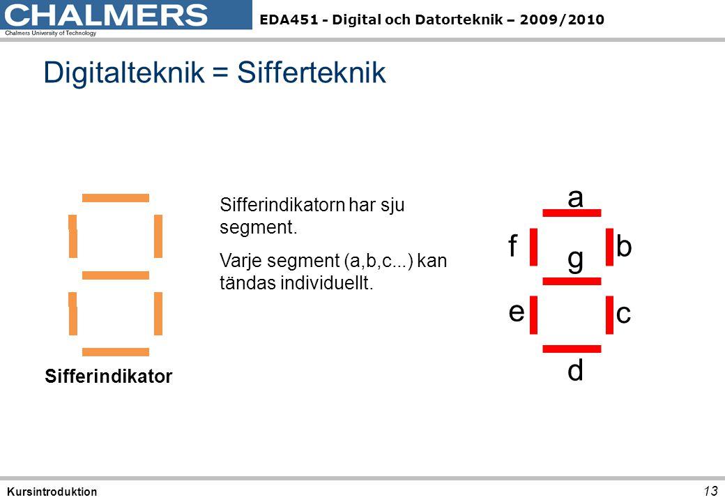 EDA451 - Digital och Datorteknik – 2009/2010 13 Digitalteknik = Sifferteknik Kursintroduktion Sifferindikator Sifferindikatorn har sju segment. Varje