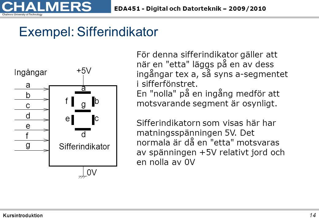 EDA451 - Digital och Datorteknik – 2009/2010 14 Exempel: Sifferindikator Kursintroduktion a b c d e f g Sifferindikator a b c d e f g +5V 0V Ingångar