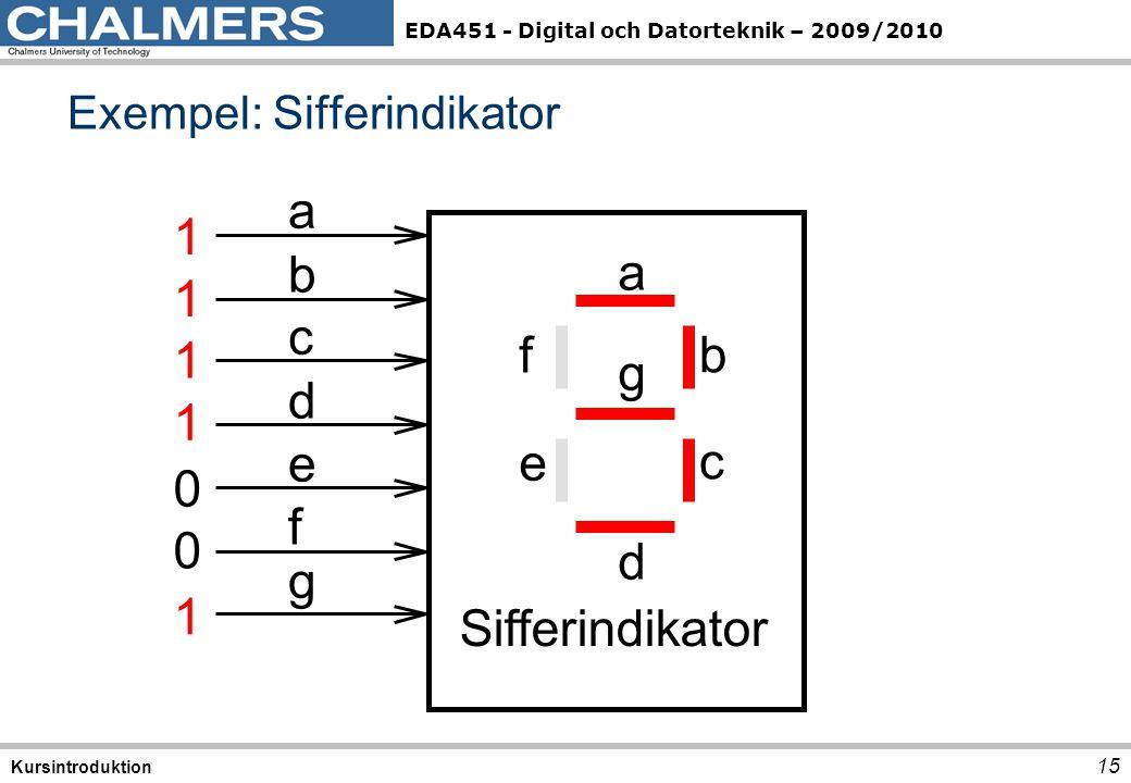 EDA451 - Digital och Datorteknik – 2009/2010 15 Exempel: Sifferindikator Kursintroduktion 1 a Sifferindikator b c d e f g a b c d e f g 1 1 1 1 0 0