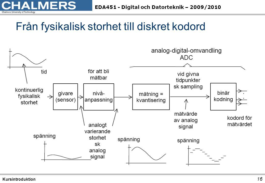 EDA451 - Digital och Datorteknik – 2009/2010 16 Från fysikalisk storhet till diskret kodord Kursintroduktion