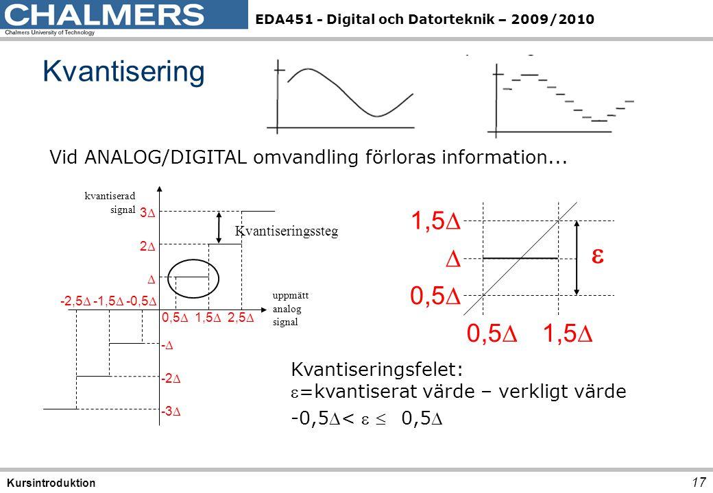 EDA451 - Digital och Datorteknik – 2009/2010 Kvantisering 17 Kursintroduktion Kvantiseringssteg -2,5  -1,5  -0,5  0,5  1,5  2,5   -- -2  -3
