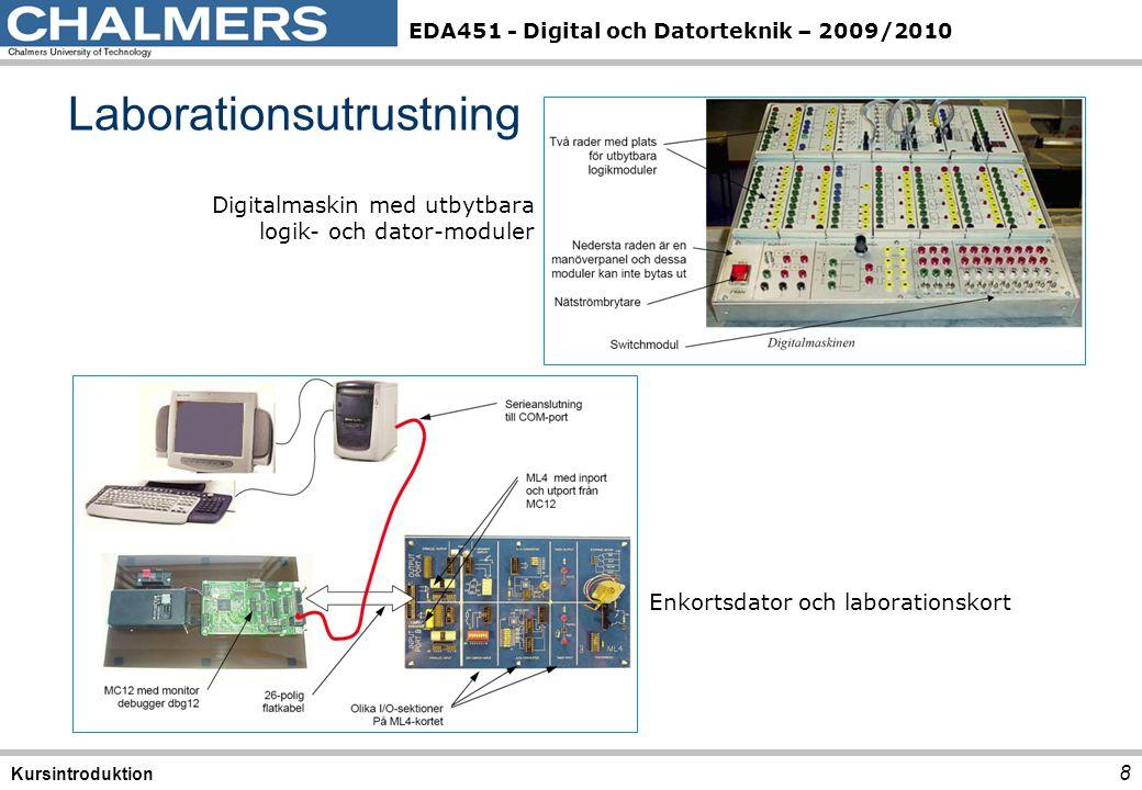 EDA451 - Digital och Datorteknik – 2009/2010 8 Laborationsutrustning Kursintroduktion Digitalmaskin med utbytbara logik- och dator-moduler Enkortsdato