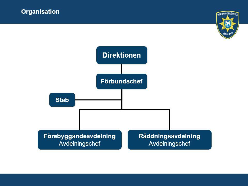 Organisation Direktionen Stab Förbundschef Förebyggandeavdelning Avdelningschef Förebyggandeavdelning Avdelningschef Räddningsavdelning Avdelningschef Räddningsavdelning Avdelningschef