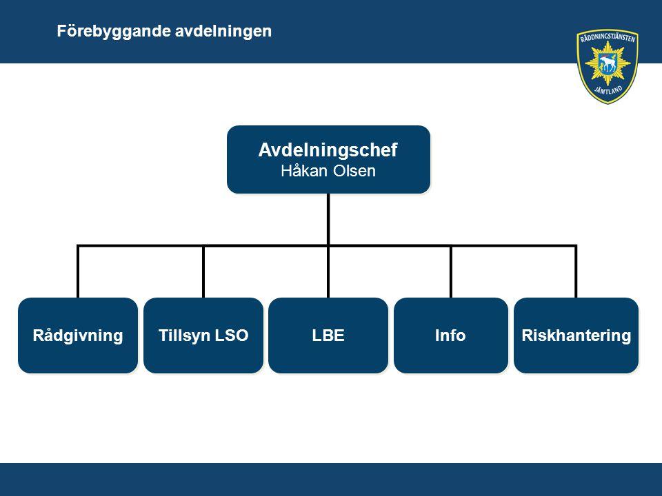 Håkan Olsen Avdelningschef Håkan Olsen Riskhantering Info LBE Tillsyn LSO Rådgivning Förebyggande avdelningen
