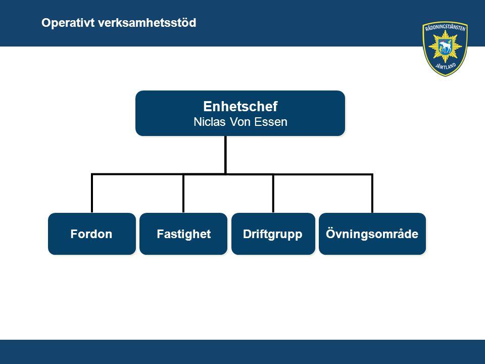 Enhetschef Niclas Von Essen Övningsområde Driftgrupp Fastighet Fordon Operativt verksamhetsstöd
