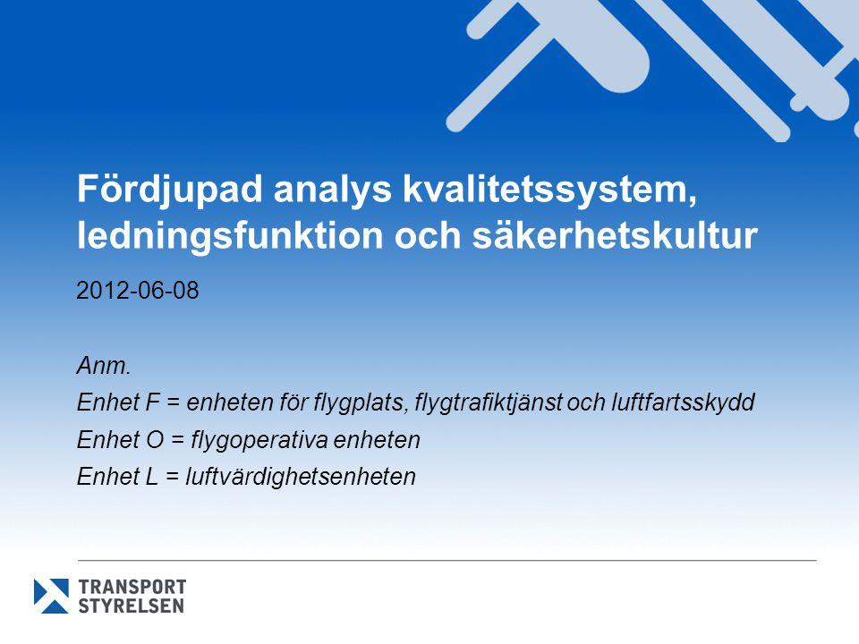 Fördjupad analys kvalitetssystem, ledningsfunktion och säkerhetskultur 2012-06-08 Anm. Enhet F = enheten för flygplats, flygtrafiktjänst och luftfarts
