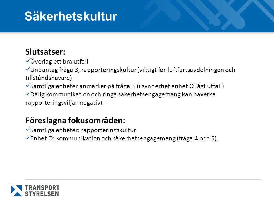 Slutsatser: Överlag ett bra utfall Undantag fråga 3, rapporteringskultur (viktigt för luftfartsavdelningen och tillståndshavare) Samtliga enheter anmä