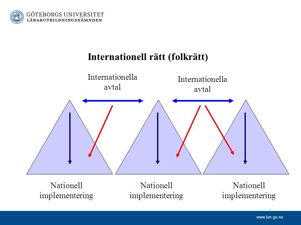 www.lun.gu.se Internationell rätt (folkrätt) Internationella avtal Nationell implementering