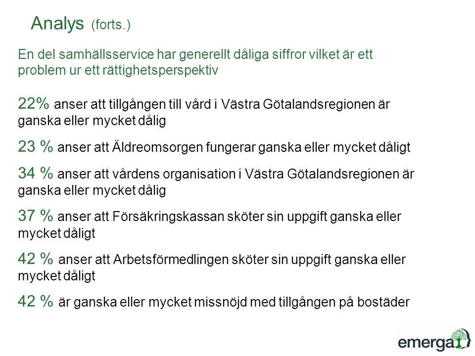 En del samhällsservice har generellt dåliga siffror vilket är ett problem ur ett rättighetsperspektiv 22% anser att tillgången till vård i Västra Göta