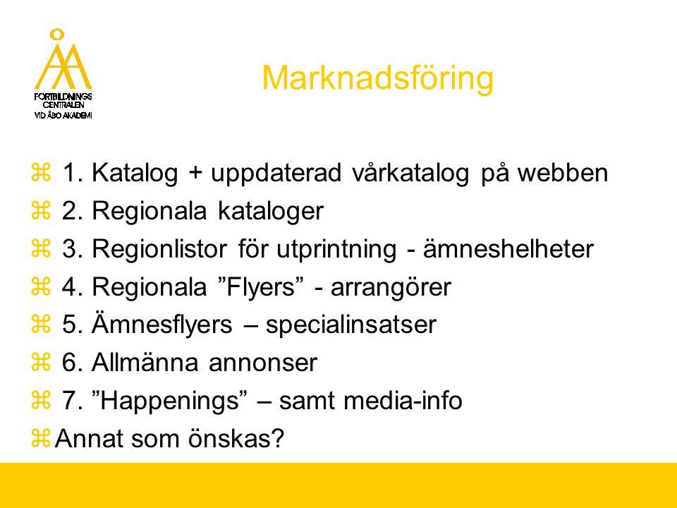 Marknadsföring  1. Katalog + uppdaterad vårkatalog på webben  2.
