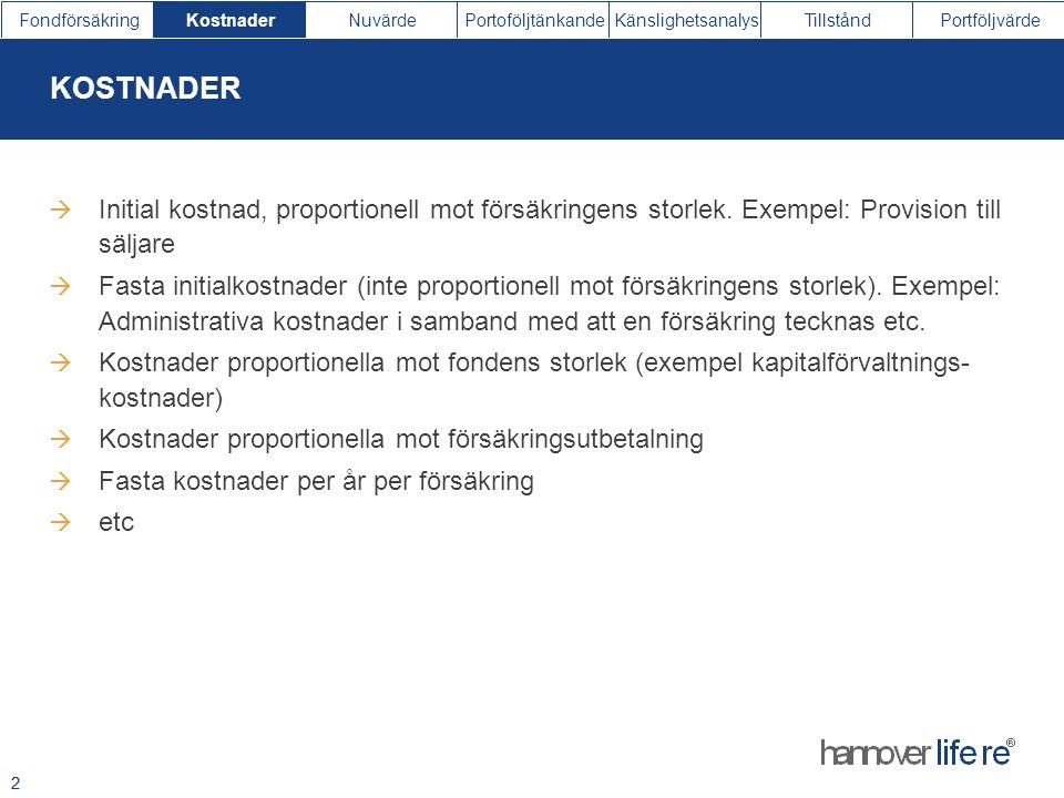 FondförsäkringKostnaderNuvärdePortoföljtänkandeKänslighetsanalysTillståndPortföljvärde 2  Initial kostnad, proportionell mot försäkringens storlek. E