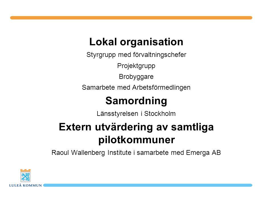 Lokal organisation Styrgrupp med förvaltningschefer Projektgrupp Brobyggare Samarbete med Arbetsförmedlingen Samordning Länsstyrelsen i Stockholm Extern utvärdering av samtliga pilotkommuner Raoul Wallenberg Institute i samarbete med Emerga AB