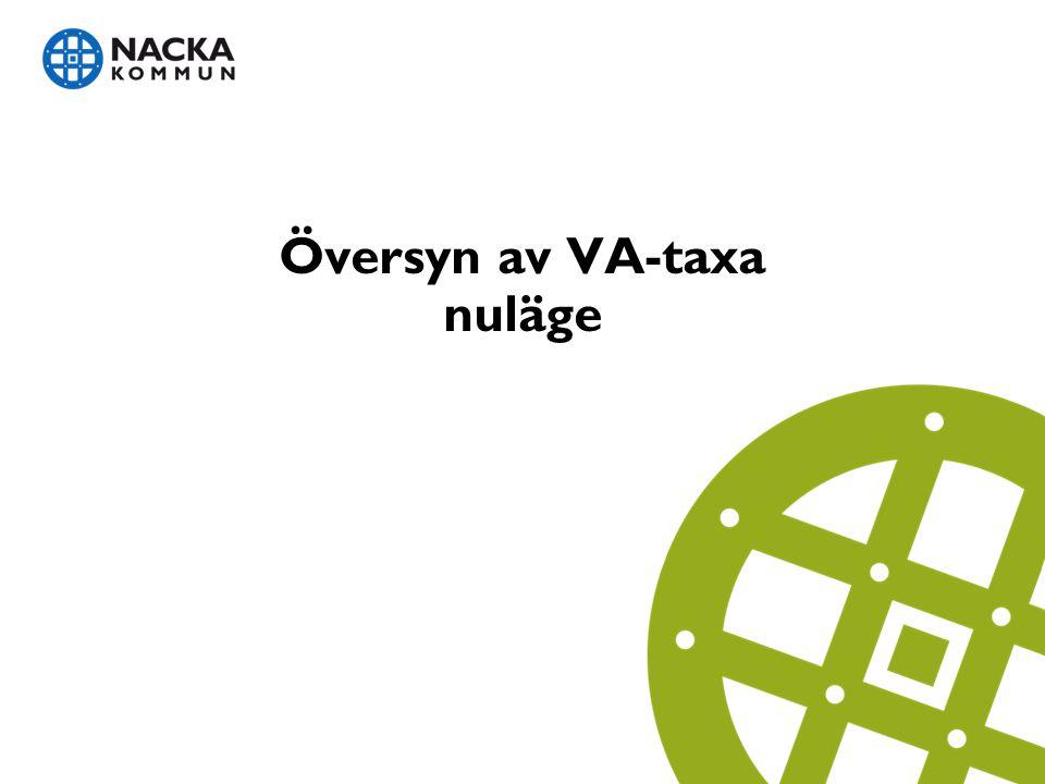 Översyn av VA-taxa nuläge