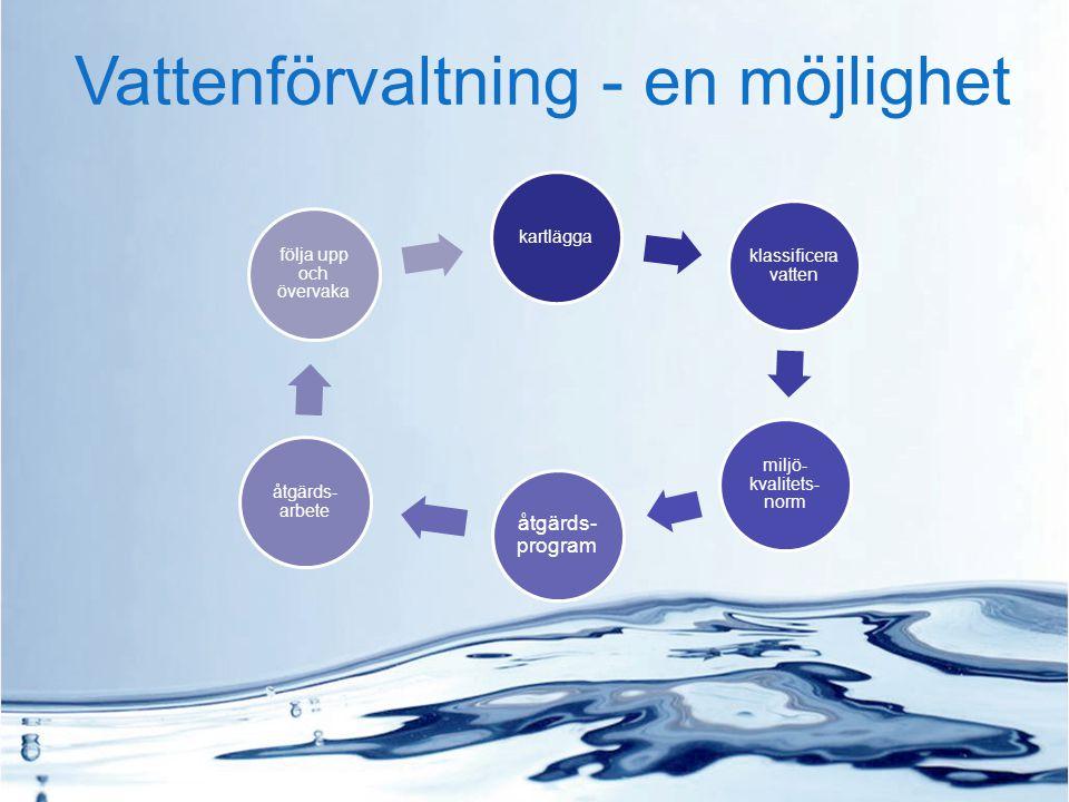 Vattenförvaltning - en möjlighet kartlägga klassificera vatten miljö- kvalitets- norm åtgärds- program åtgärds- arbete följa upp och övervaka