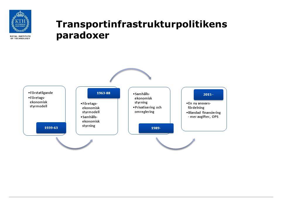 Transportinfrastrukturpolitikens paradoxer Förstatligande Företags- ekonomisk styrmodell 1939-63 Företags- ekonomisk styrmodell Samhälls- ekonomisk styrning 1963-88 Samhälls- ekonomisk styrning Privatisering och omreglering 1989- En ny ansvars- fördelning Blandad finansiering - mer avgifter, OPS 2015 -