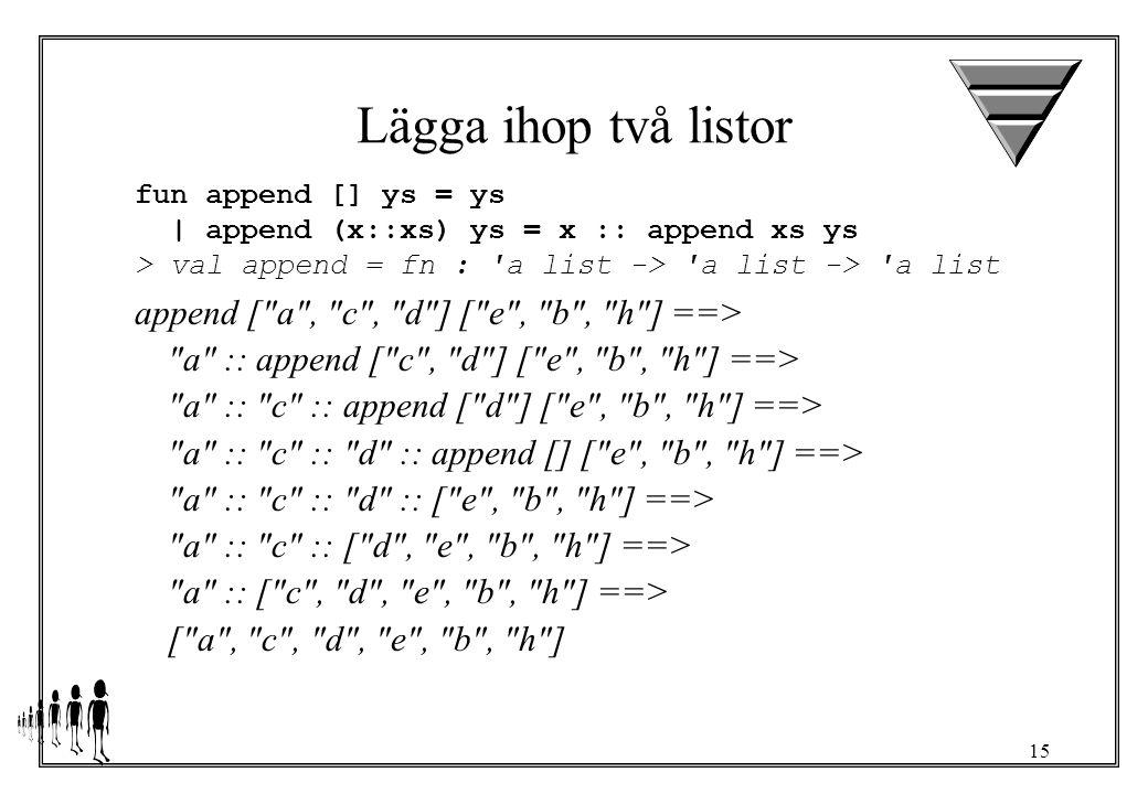15 Lägga ihop två listor fun append [] ys = ys | append (x::xs) ys = x :: append xs ys > val append = fn : a list -> a list -> a list append [ a , c , d ] [ e , b , h ] ==> a :: append [ c , d ] [ e , b , h ] ==> a :: c :: append [ d ] [ e , b , h ] ==> a :: c :: d :: append [] [ e , b , h ] ==> a :: c :: d :: [ e , b , h ] ==> a :: c :: [ d , e , b , h ] ==> a :: [ c , d , e , b , h ] ==> [ a , c , d , e , b , h ]