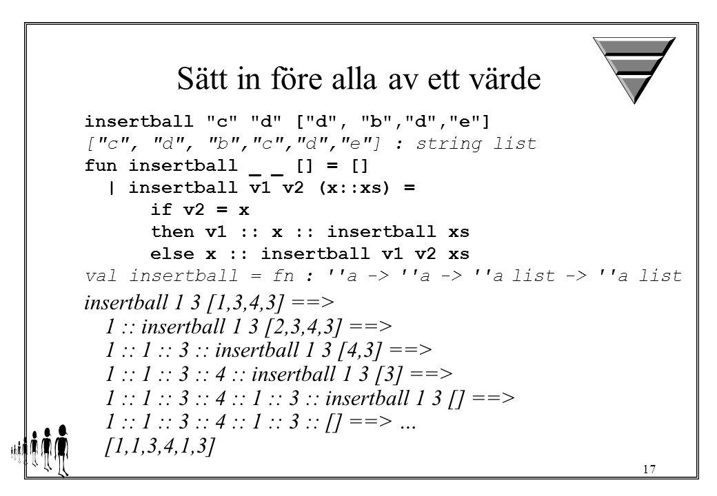 17 Sätt in före alla av ett värde insertball c d [ d , b , d , e ] [ c , d , b , c , d , e ] : string list fun insertball _ _ [] = [] | insertball v1 v2 (x::xs) = if v2 = x then v1 :: x :: insertball xs else x :: insertball v1 v2 xs val insertball = fn : a -> a -> a list -> a list insertball 1 3 [1,3,4,3] ==> 1 :: insertball 1 3 [2,3,4,3] ==> 1 :: 1 :: 3 :: insertball 1 3 [4,3] ==> 1 :: 1 :: 3 :: 4 :: insertball 1 3 [3] ==> 1 :: 1 :: 3 :: 4 :: 1 :: 3 :: insertball 1 3 [] ==> 1 :: 1 :: 3 :: 4 :: 1 :: 3 :: [] ==> … [1,1,3,4,1,3]
