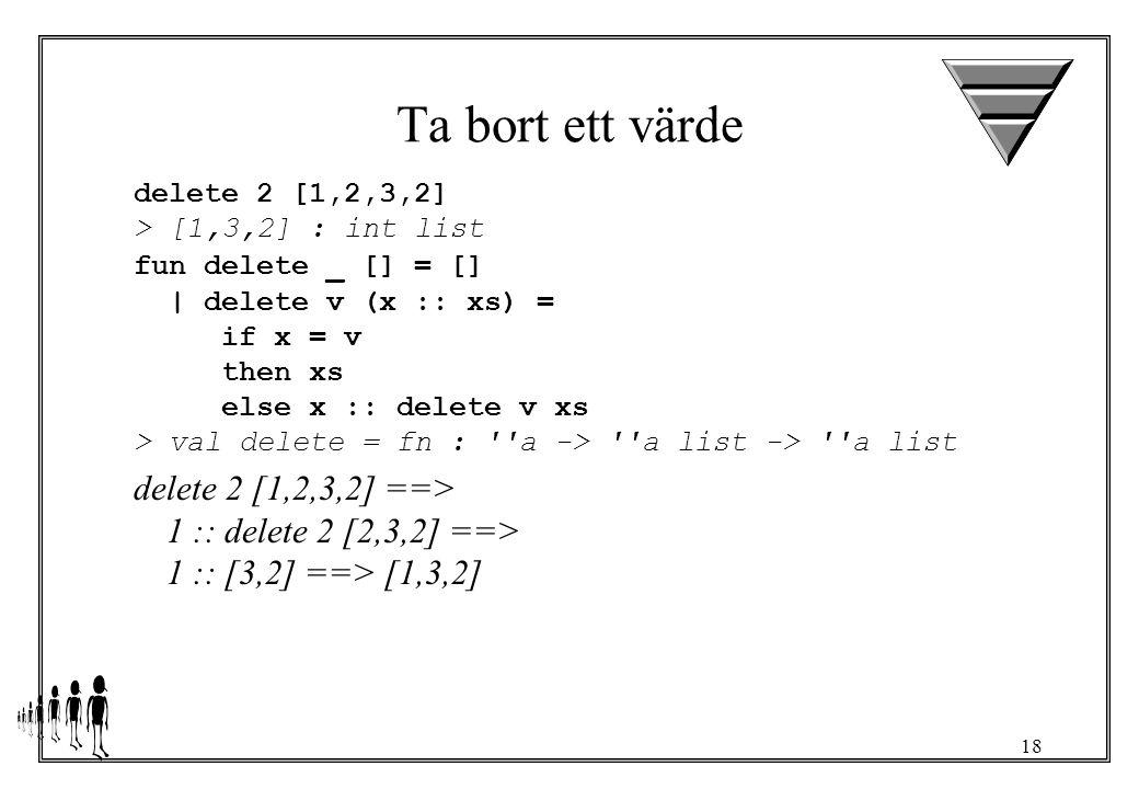 18 Ta bort ett värde delete 2 [1,2,3,2] > [1,3,2] : int list fun delete _ [] = [] | delete v (x :: xs) = if x = v then xs else x :: delete v xs > val delete = fn : a -> a list -> a list delete 2 [1,2,3,2] ==> 1 :: delete 2 [2,3,2] ==> 1 :: [3,2] ==> [1,3,2]
