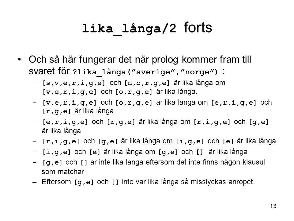 13 lika_långa/2 forts Och så här fungerar det när prolog kommer fram till svaret för lika_långa( sverige , norge ) : –[s,v,e,r,i,g,e] och [n,o,r,g,e] är lika långa om [v,e,r,i,g,e] och [o,r,g,e] är lika långa.