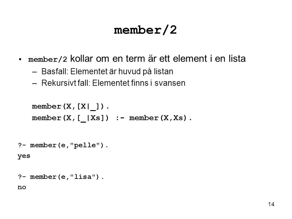14 member/2 member/2 kollar om en term är ett element i en lista –Basfall: Elementet är huvud på listan –Rekursivt fall: Elementet finns i svansen member(X,[X|_]).