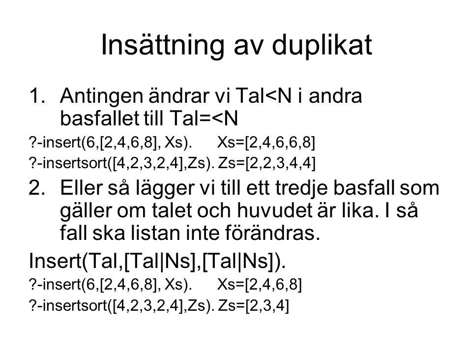 Insättning av duplikat 1.Antingen ändrar vi Tal<N i andra basfallet till Tal=<N ?-insert(6,[2,4,6,8], Xs).Xs=[2,4,6,6,8] ?-insertsort([4,2,3,2,4],Zs).