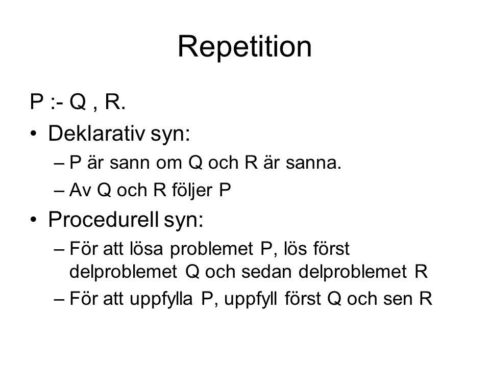 Repetition P :- Q, R. Deklarativ syn: –P är sann om Q och R är sanna. –Av Q och R följer P Procedurell syn: –För att lösa problemet P, lös först delpr
