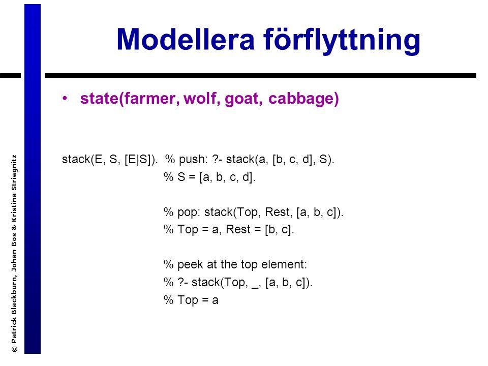 Modellera förflyttning © Patrick Blackburn, Johan Bos & Kristina Striegnitz state(farmer, wolf, goat, cabbage) stack(E, S, [E|S]).