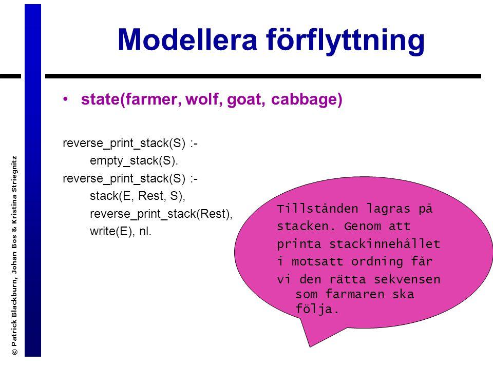 Modellera förflyttning © Patrick Blackburn, Johan Bos & Kristina Striegnitz state(farmer, wolf, goat, cabbage) reverse_print_stack(S) :- empty_stack(S).