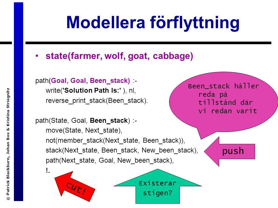 Modellera förflyttning © Patrick Blackburn, Johan Bos & Kristina Striegnitz state(farmer, wolf, goat, cabbage) path(Goal, Goal, Been_stack) :- write('