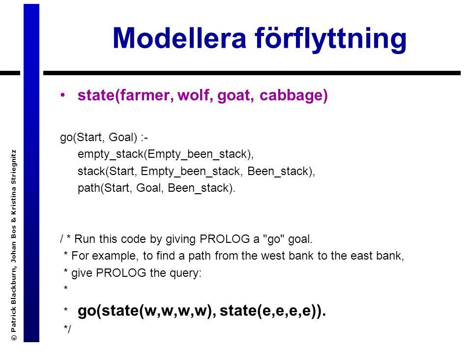 Modellera förflyttning © Patrick Blackburn, Johan Bos & Kristina Striegnitz state(farmer, wolf, goat, cabbage) go(Start, Goal) :- empty_stack(Empty_been_stack), stack(Start, Empty_been_stack, Been_stack), path(Start, Goal, Been_stack).