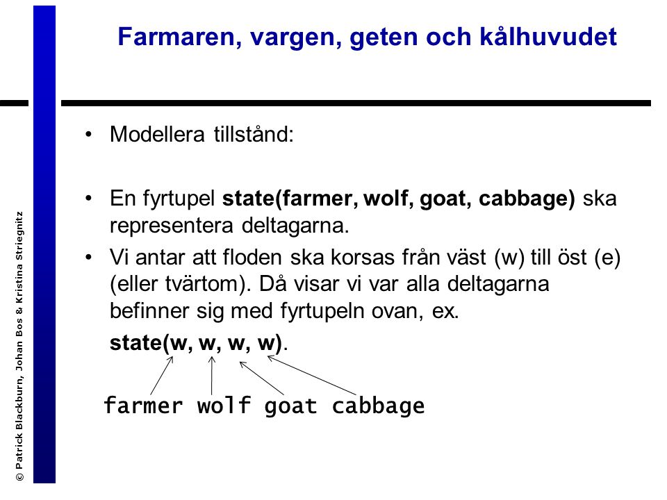 Farmaren, vargen, geten och kålhuvudet Modellera tillstånd: En fyrtupel state(farmer, wolf, goat, cabbage) ska representera deltagarna.