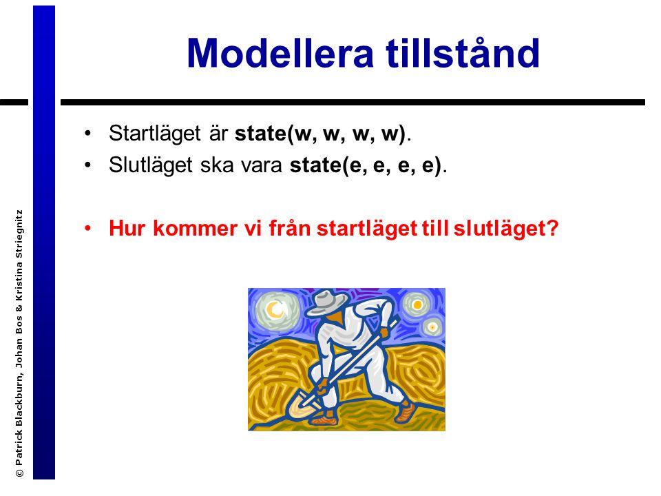 Modellera tillstånd © Patrick Blackburn, Johan Bos & Kristina Striegnitz Startläget är state(w, w, w, w).